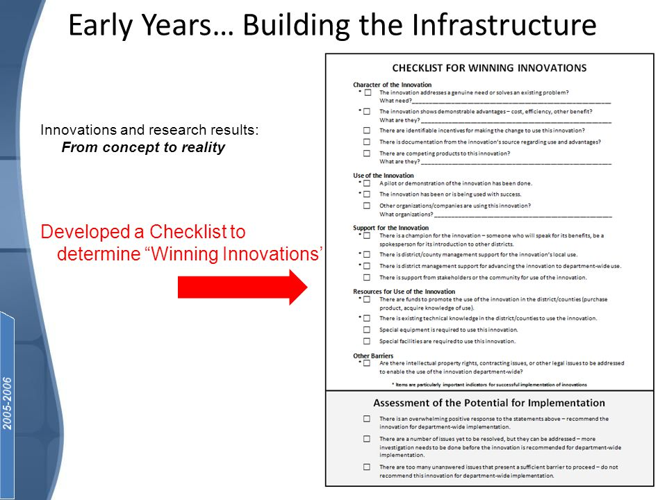 Innovations and research results: From concept to reality Early Years… Building the Infrastructure Transfer Packages