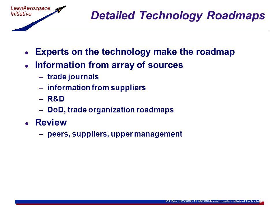 PD Kelic 01272000-11 ©2000 Massachusetts Institute of Technology Detailed Technology Roadmaps l Experts on the technology make the roadmap l Informati