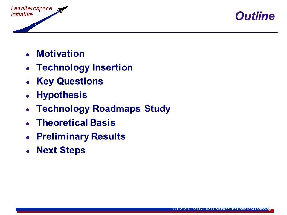 PD Kelic 01272000-2 ©2000 Massachusetts Institute of Technology Outline l Motivation l Technology Insertion l Key Questions l Hypothesis l Technology Roadmaps Study l Theoretical Basis l Preliminary Results l Next Steps