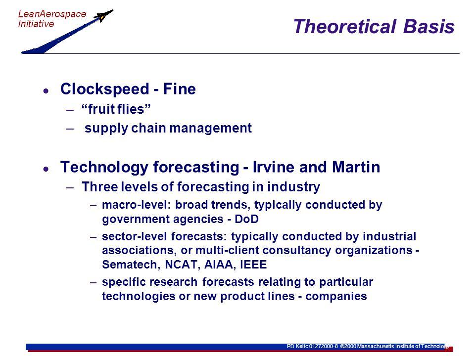 "PD Kelic 01272000-8 ©2000 Massachusetts Institute of Technology Theoretical Basis l Clockspeed - Fine –""fruit flies"" – supply chain management l Techn"
