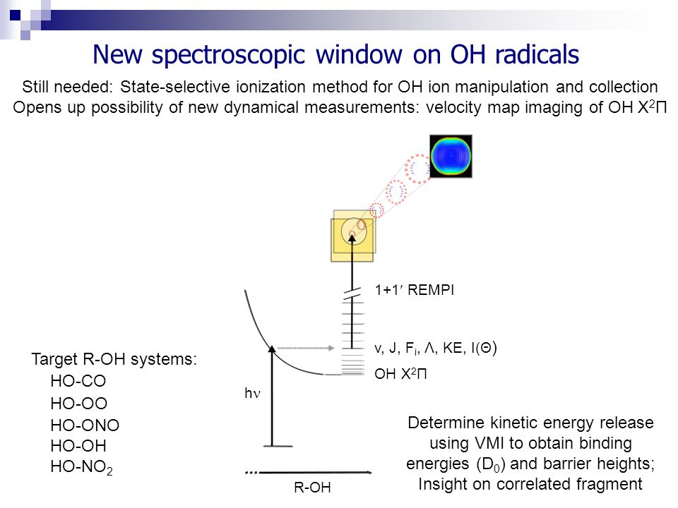New spectroscopic window on OH radicals Still needed: State-selective ionization method for OH ion manipulation and collection Opens up possibility of new dynamical measurements: velocity map imaging of OH X 2 Π Target R-OH systems: HO-CO HO-OO HO-ONO HO-OH HO-NO 2 OH X 2 Π R-OH h v, J, F i, Λ, KE, I(Θ ) 1+1 REMPI Determine kinetic energy release using VMI to obtain binding energies (D 0 ) and barrier heights; Insight on correlated fragment