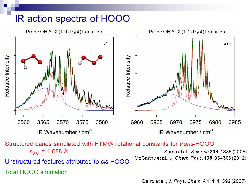 IR action spectra of HOOO Probe OH A–X (1,0) P 1 (4) transitionProbe OH A–X (1,1) P 1 (4) transition 1 11 Structured bands simulated with FTMW rotational constants for trans-HOOO r O-O = 1.688 Å Suma et al., Science 308, 1885 (2005) McCarthy et al., J.