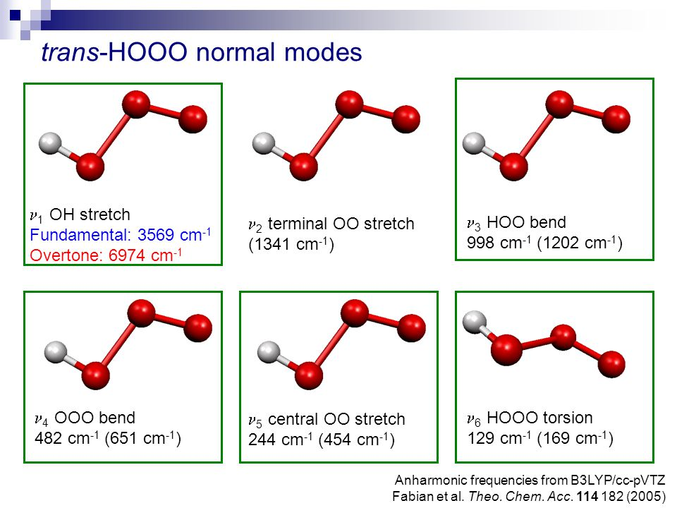 HOOO survey spectrum Observed several vibrational features, both structured and unstructured Combination band assignments based on vibrational frequency, transition type and isotopic shift upon deuteration HOO bendOO strOH strOOO bendtorsion Derro et al., J.