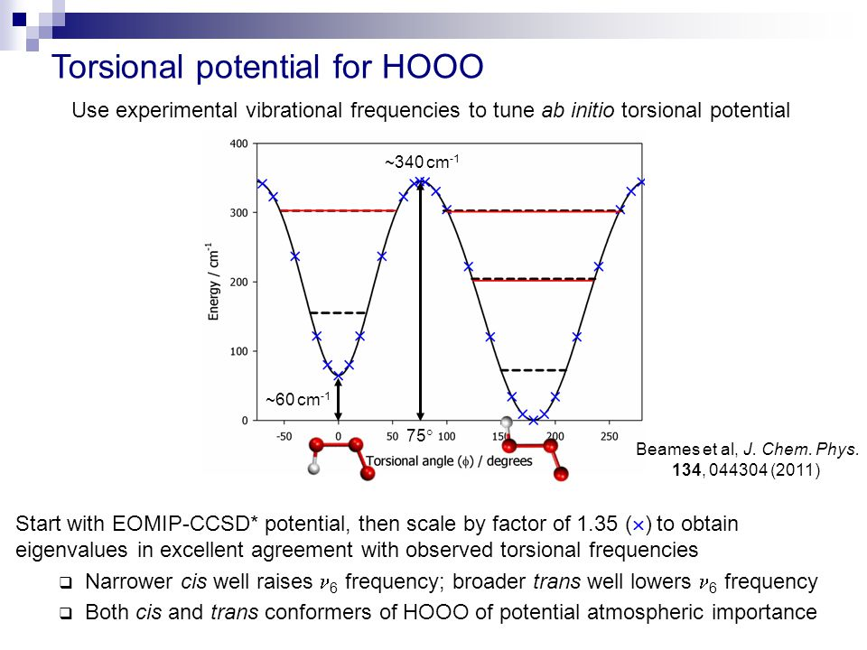 Start with EOMIP-CCSD* potential, then scale by factor of 1.35 (  ) to obtain eigenvalues in excellent agreement with observed torsional frequencies  Narrower cis well raises 6 frequency; broader trans well lowers 6 frequency  Both cis and trans conformers of HOOO of potential atmospheric importance Torsional potential for HOOO ~340 cm -1 ~60 cm -1 75  Use experimental vibrational frequencies to tune ab initio torsional potential Beames et al, J.