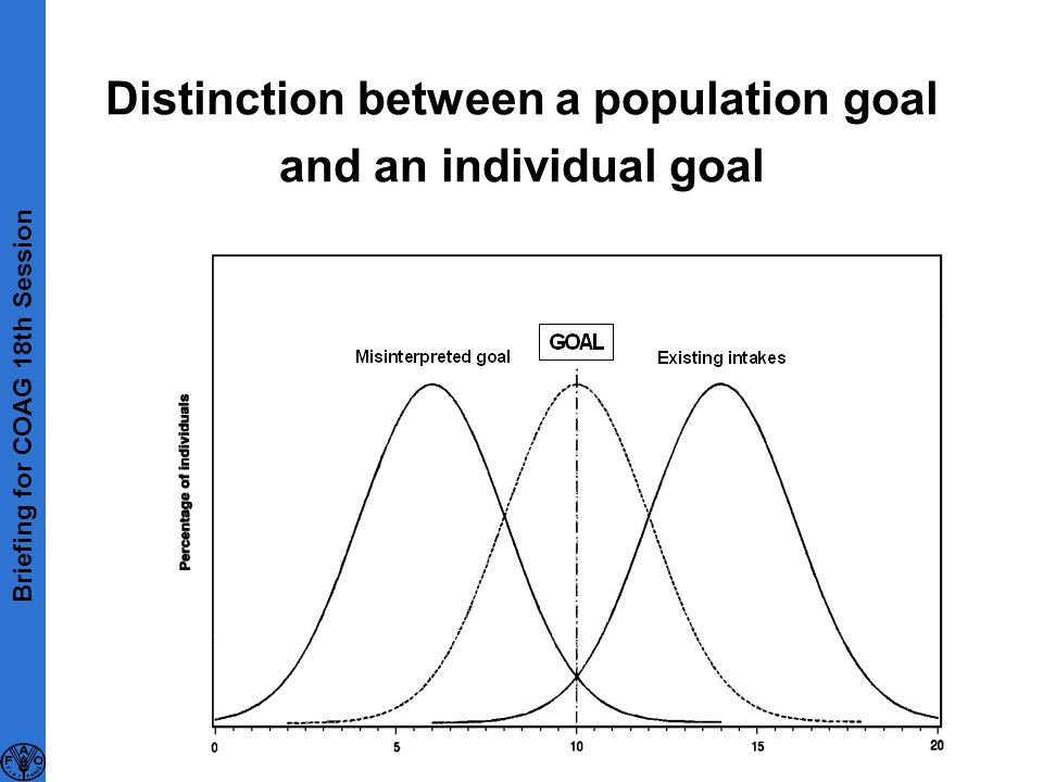 Distinction between a population goal and an individual goal Briefing for COAG 18th Session