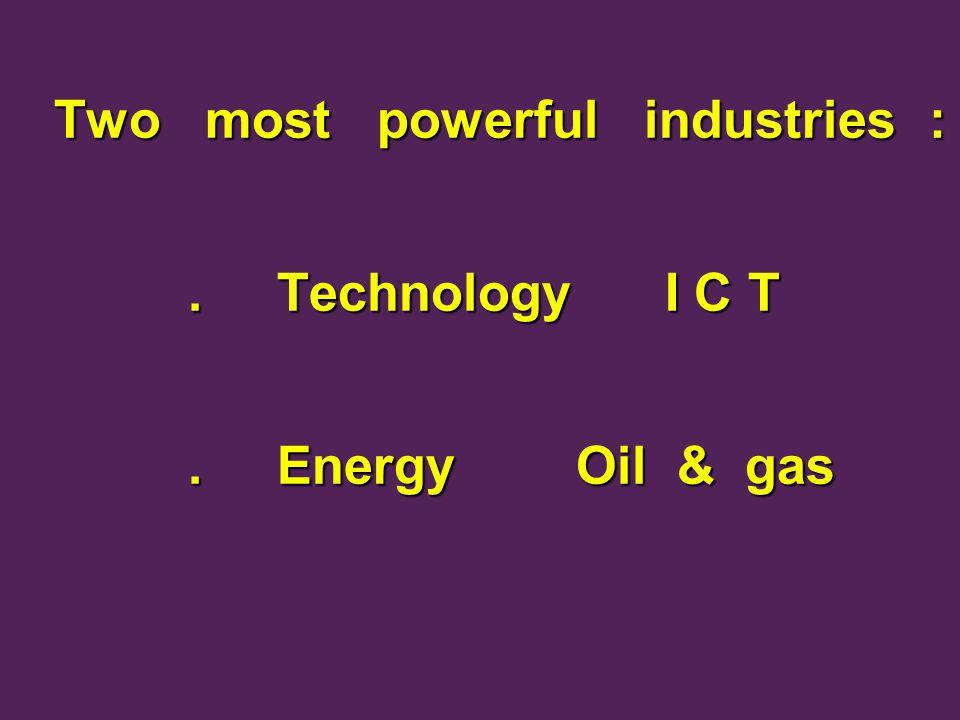 Global Economic power Global Economic power
