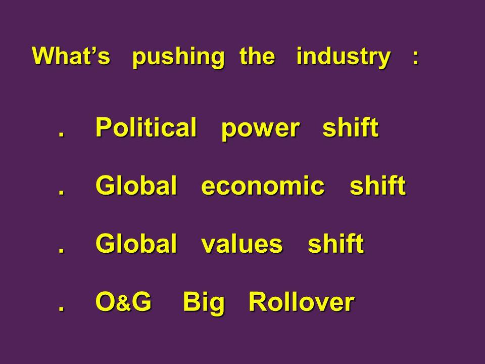 O & G Big Rollover : Supply > Demand Supply > Demand