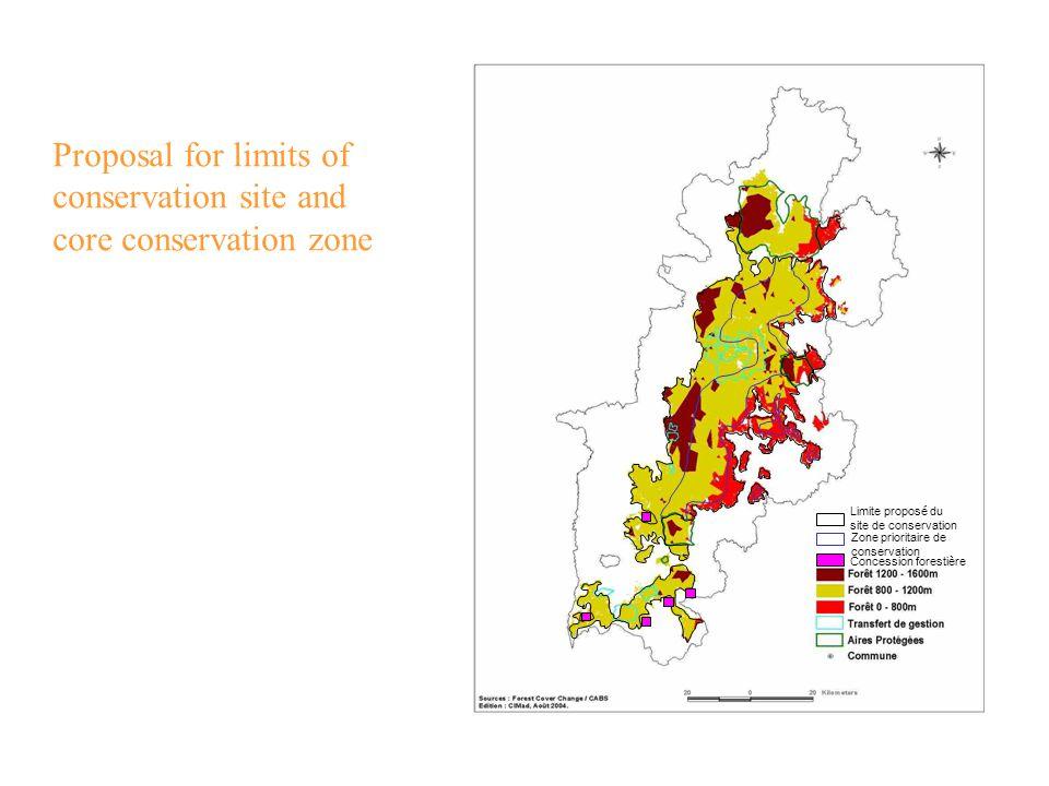 Limite proposé du site de conservation Zone prioritaire de conservation Concession forestière Proposal for limits of conservation site and core conservation zone