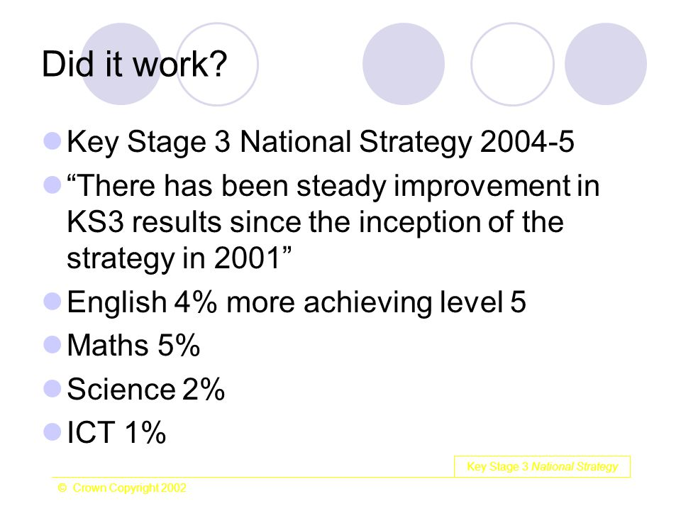 "Key Stage 3 National Strategy © Crown Copyright 2002 Did it work? Key Stage 3 National Strategy 2004-5 ""There has been steady improvement in KS3 resul"