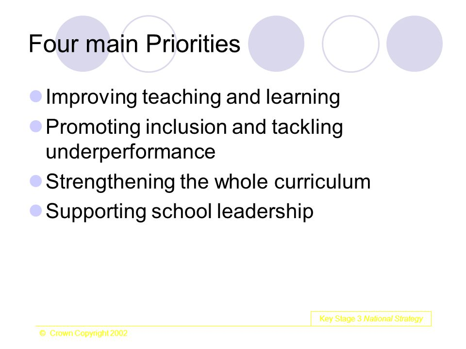 Key Stage 3 National Strategy © Crown Copyright 2002 Four main Priorities Improving teaching and learning Promoting inclusion and tackling underperfor
