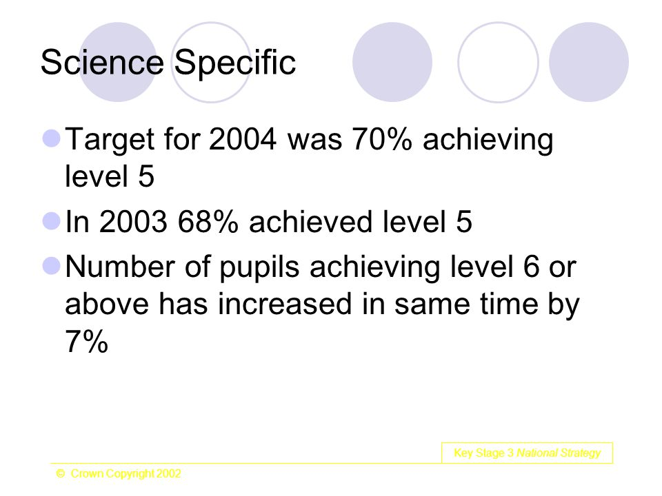 Key Stage 3 National Strategy © Crown Copyright 2002 Science Specific Target for 2004 was 70% achieving level 5 In 2003 68% achieved level 5 Number of