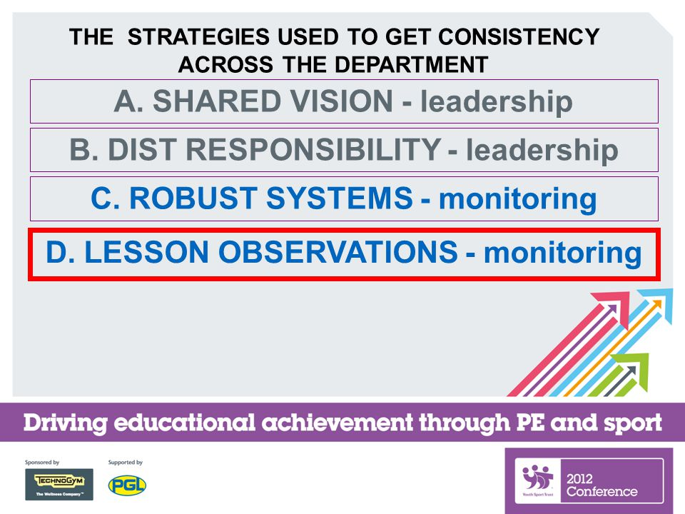 THE STRATEGIES USED TO GET CONSISTENCY ACROSS THE DEPARTMENT A.