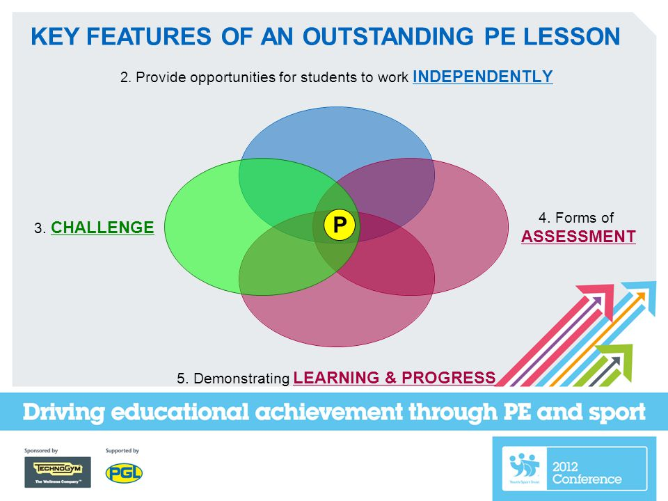 KEY FEATURES OF AN OUTSTANDING PE LESSON 2.