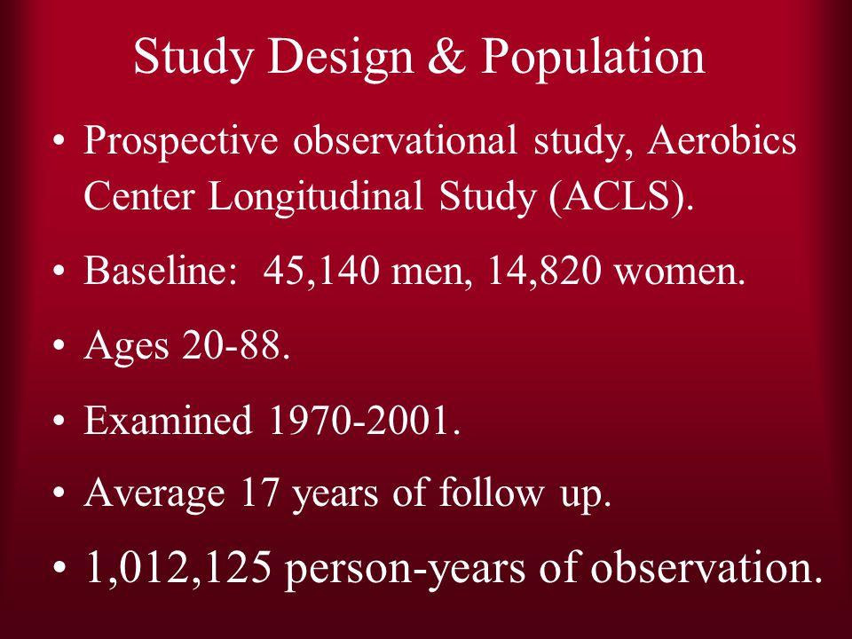 Study Design & Population Prospective observational study, Aerobics Center Longitudinal Study (ACLS).