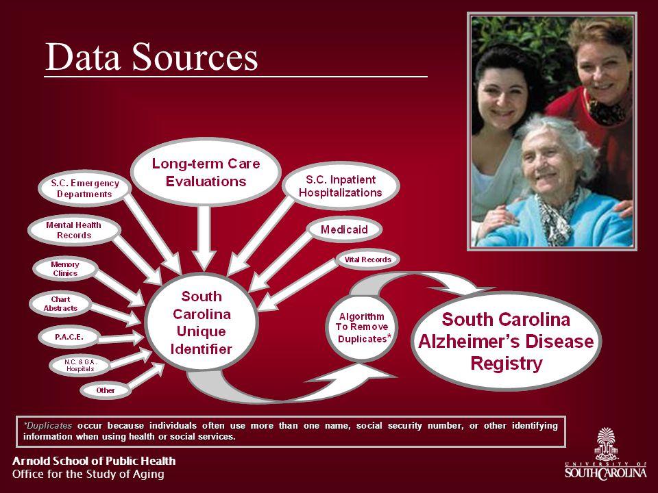 South Carolina AD Prevalence
