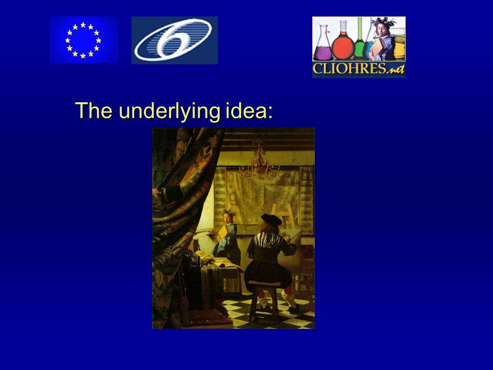 The underlying idea: