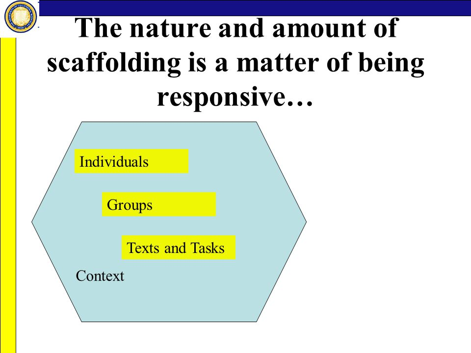 Context The nature and amount of scaffolding is a matter of being responsive… Individuals Groups Texts and Tasks