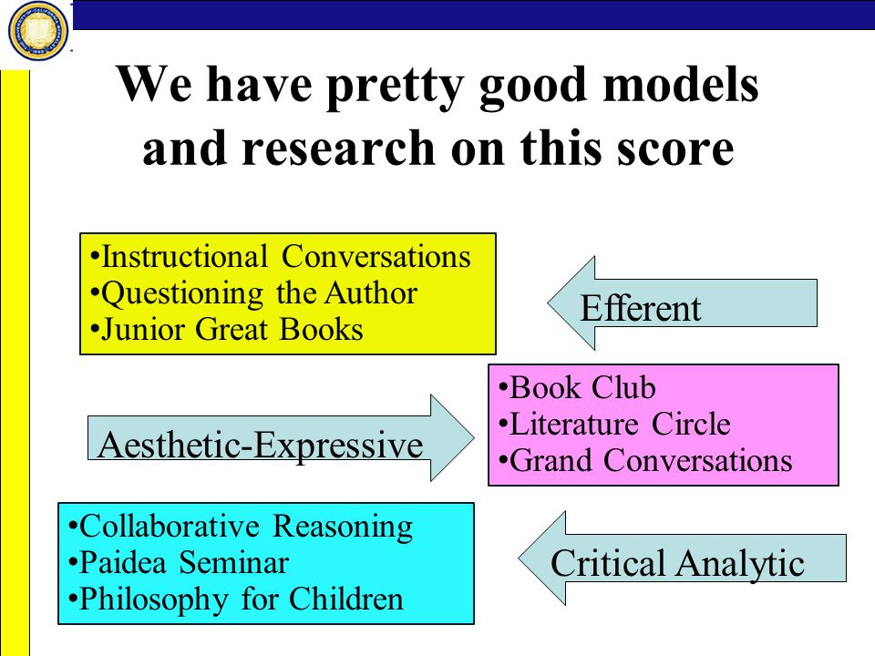 We have pretty good models and research on this score Instructional Conversations Questioning the Author Junior Great Books Book Club Literature Circl