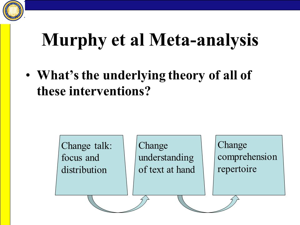 Murphy et al Meta-analysis What's the underlying theory of all of these interventions? Change talk: focus and distribution Change understanding of tex