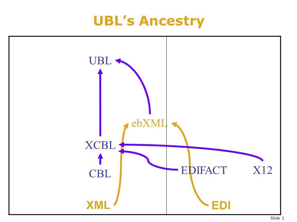Slide 2 ebXML UBL's Ancestry XML EDI CBL EDIFACT X12 UBL XCBL