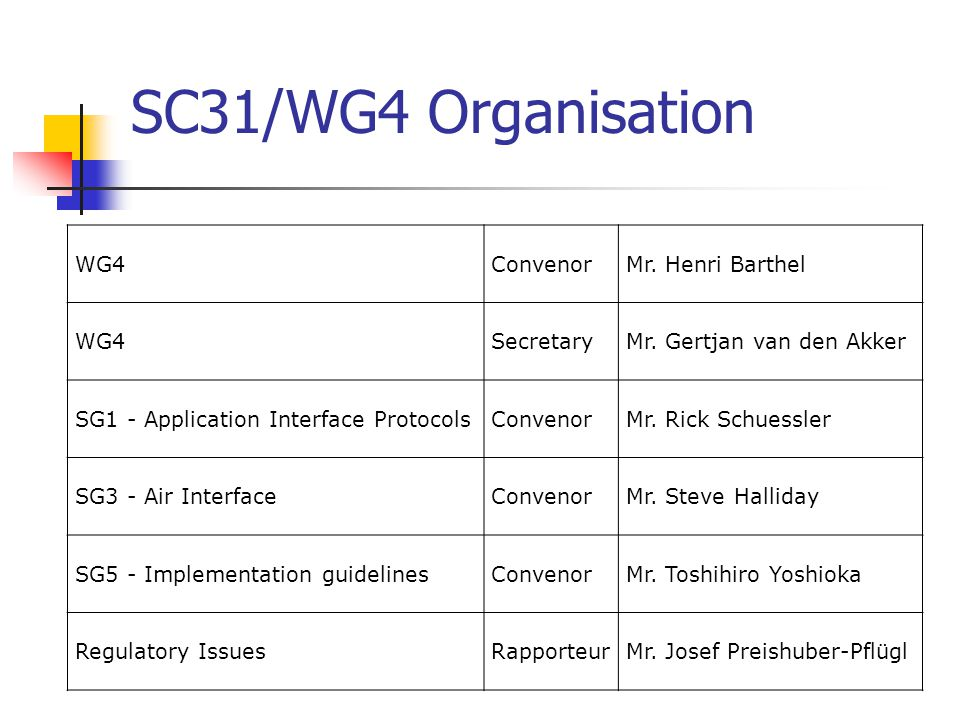 WG4 Meetings DatesLocationWG4SG1SG3SG5Reg 2007-07Shonan Villagex 2007-11Aix-en-ProvencexX 2008-01ClearwaterXXx 2008-04Viennax 2008-06TorontoXXX