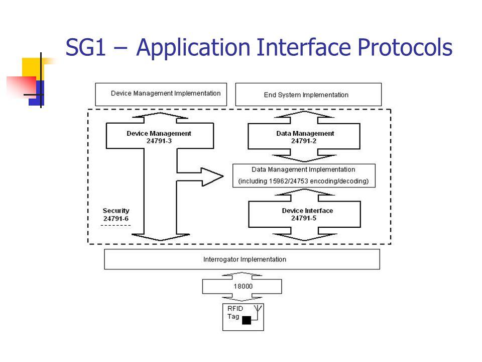 SC31/WG4 resolutions 14.Approved RS Originator Organization (ARO) - EPCglobal, Inc.