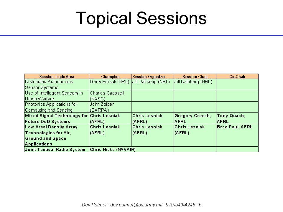Dev Palmer · dev.palmer@us.army.mil · 919-549-4246 · 6 Topical Sessions