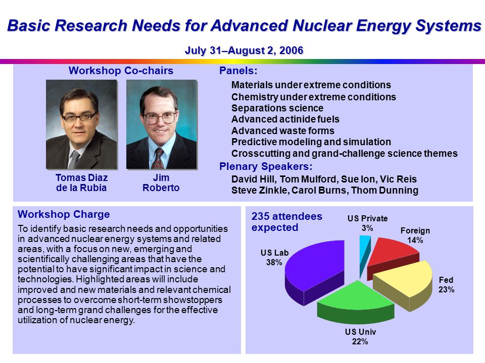 Overarching Themes  Strongly coupled, multi-scale experimental and computational studies  Nanoscale structure/dynamic and ultrafast experiments under realistic conditions  New approaches for enabling access to forefront tools for research on radioactive materials  An urgent need for assessment of workforce issues in nuclear-related research  Recognition of safety and nonproliferation opportunities