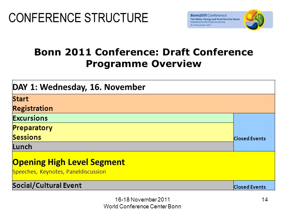 1416-18 November 2011 World Conference Center Bonn Bonn 2011 Conference: Draft Conference Programme Overview DAY 1: Wednesday, 16.