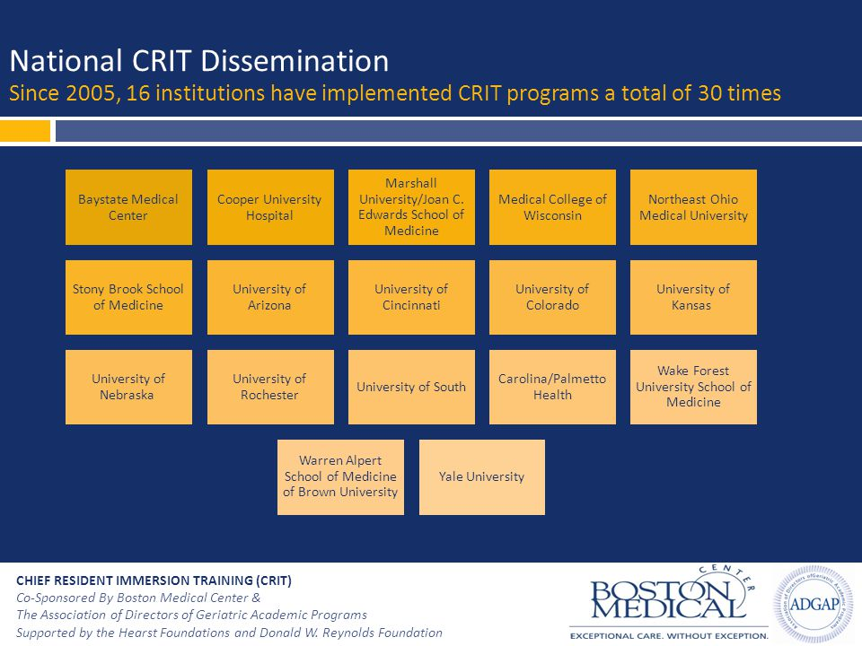 National CRIT Dissemination Since 2005, 16 institutions have implemented CRIT programs a total of 30 times Baystate Medical Center Cooper University H