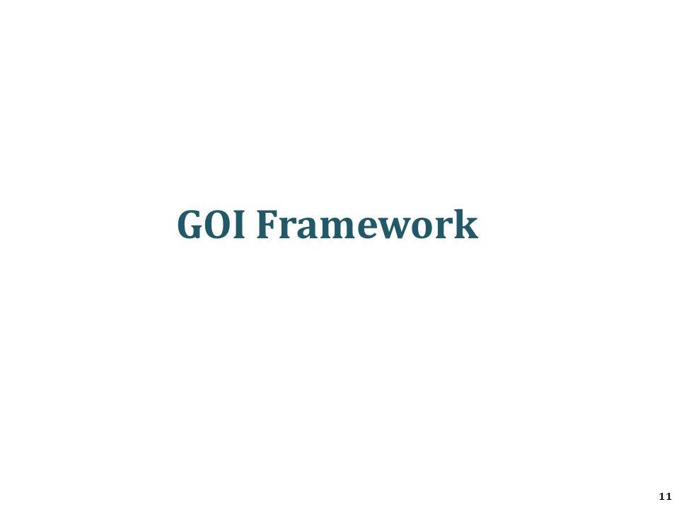 GOI Framework 11