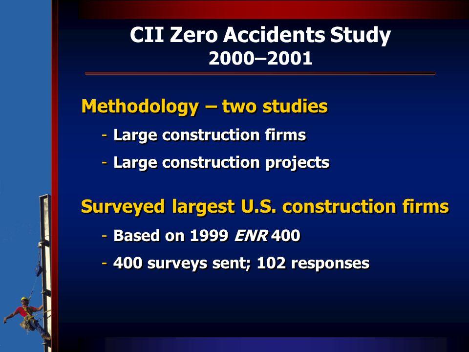 CII Zero Accidents Study 2000–2001 Methodology – two studies -Large construction firms -Large construction projects Surveyed largest U.S. construction