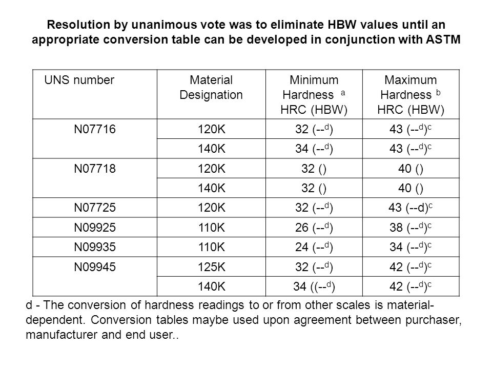 Resolution by unanimous vote was to eliminate HBW values until an appropriate conversion table can be developed in conjunction with ASTM UNS numberMat