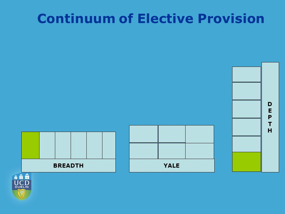 Continuum of Elective Provision BREADTHYALE DEPTHDEPTH