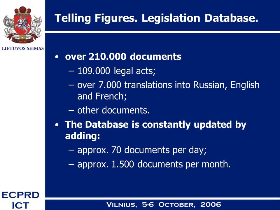 Telling Figures. Legislation Database.