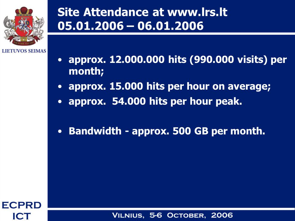 Site Attendance at www.lrs.lt 05.01.2006 – 06.01.2006 approx. 12.000.000 hits (990.000 visits) per month; approx. 15.000 hits per hour on average; app