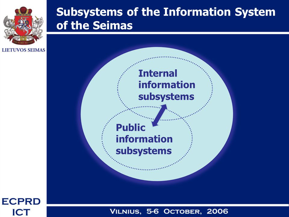 Subsystems of the Information System of the Seimas Internal information subsystems Public information subsystems