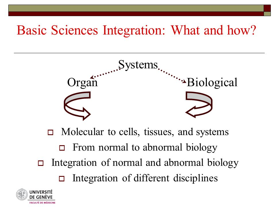 Basic Sciences Integration: What and how.