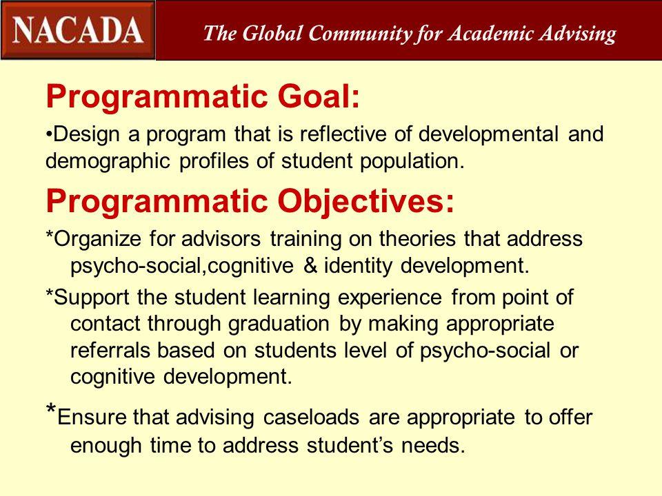 Programmatic Goal: Design a program that is reflective of developmental and demographic profiles of student population. Programmatic Objectives: *Orga