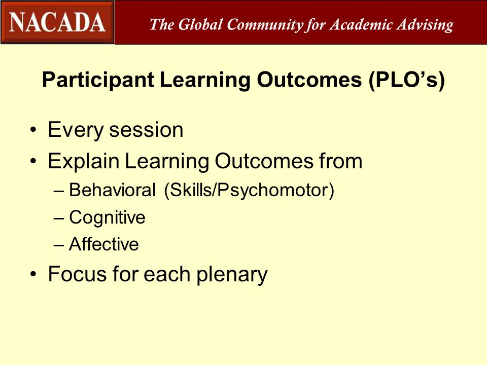 Participant Learning Outcomes (PLO's) Every session Explain Learning Outcomes from –Behavioral (Skills/Psychomotor) –Cognitive –Affective Focus for ea