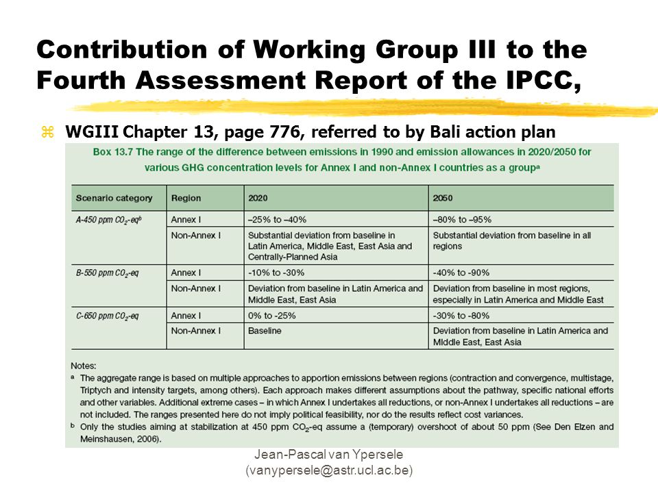 Jean-Pascal van Ypersele (vanypersele@astr.ucl.ac.be) Contribution of Working Group III to the Fourth Assessment Report of the IPCC, zWGIII Chapter 13, page 776, referred to by Bali action plan