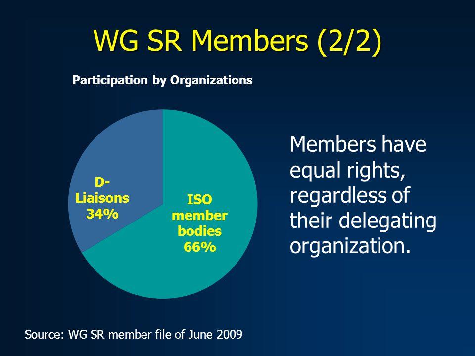 WG SR Members (2/2) Members have equal rights, regardless of their delegating organization.