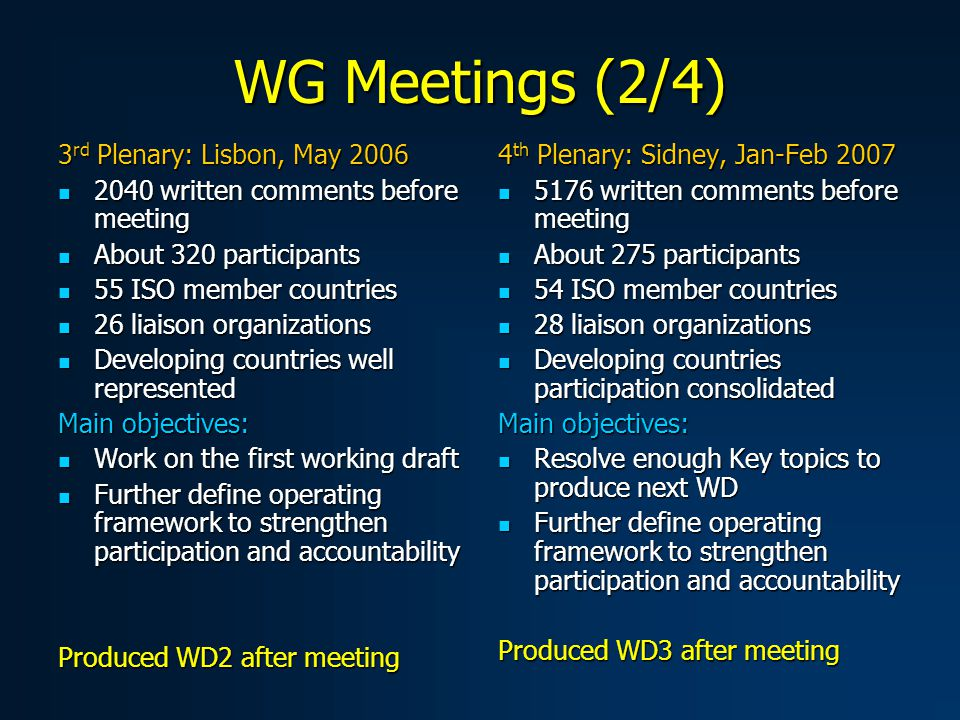WG Meetings (2/4) 3 rd Plenary: Lisbon, May 2006 2040 written comments before meeting 2040 written comments before meeting About 320 participants About 320 participants 55 ISO member countries 55 ISO member countries 26 liaison organizations 26 liaison organizations Developing countries well represented Developing countries well represented Main objectives: Work on the first working draft Work on the first working draft Further define operating framework to strengthen participation and accountability Further define operating framework to strengthen participation and accountability Produced WD2 after meeting 4 th Plenary: Sidney, Jan-Feb 2007 5176 written comments before meeting 5176 written comments before meeting About 275 participants About 275 participants 54 ISO member countries 54 ISO member countries 28 liaison organizations 28 liaison organizations Developing countries participation consolidated Developing countries participation consolidated Main objectives: Resolve enough Key topics to produce next WD Resolve enough Key topics to produce next WD Further define operating framework to strengthen participation and accountability Further define operating framework to strengthen participation and accountability Produced WD3 after meeting