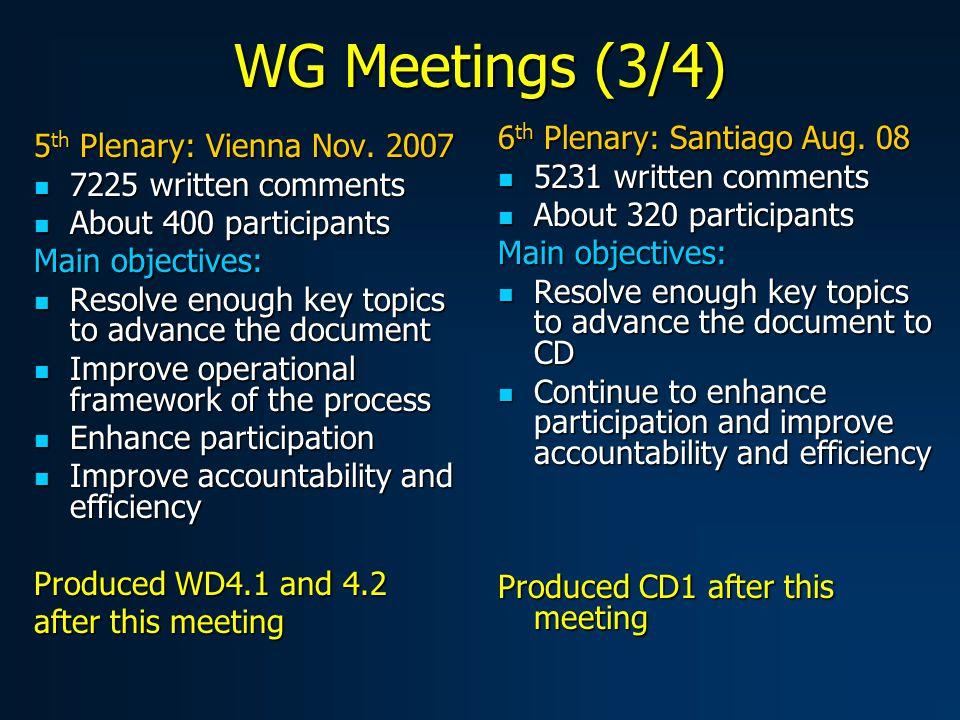 WG Meetings (3/4) 5 th Plenary: Vienna Nov.