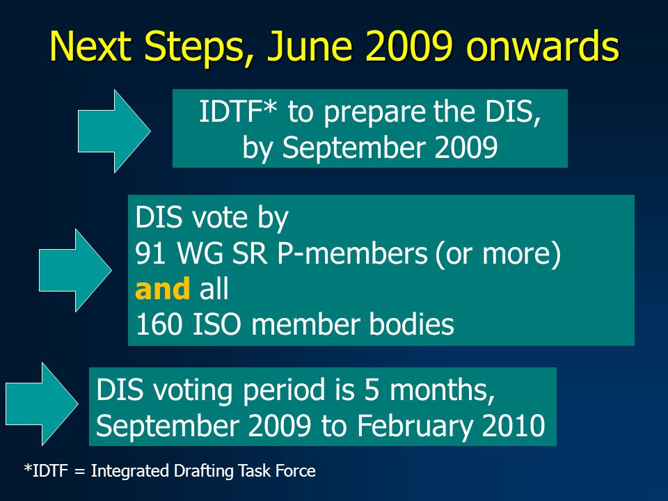 Next Steps, June 2009 onwards IDTF* to prepare the DIS, by September 2009 DIS vote by 91 WG SR P-members (or more) and all 160 ISO member bodies DIS voting period is 5 months, September 2009 to February 2010 *IDTF = Integrated Drafting Task Force