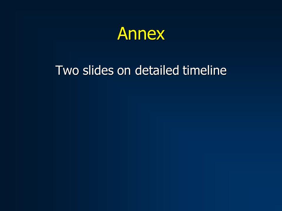 Annex Two slides on detailed timeline