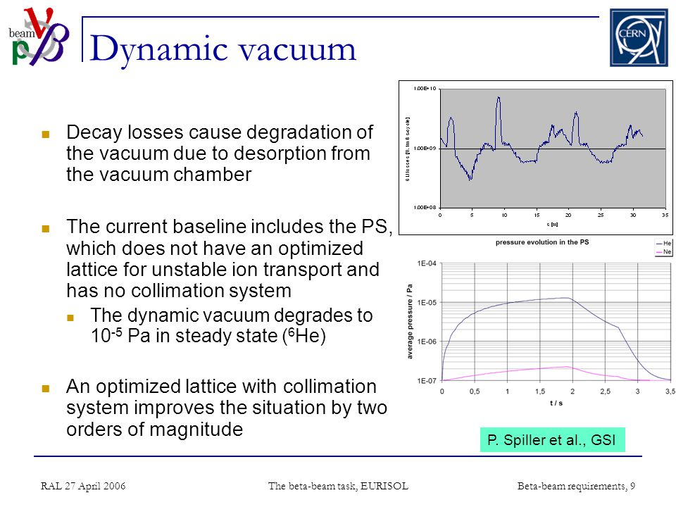 RAL 27 April 2006 The beta-beam task, EURISOL Beta-beam requirements, 9 Dynamic vacuum Decay losses cause degradation of the vacuum due to desorption from the vacuum chamber The current baseline includes the PS, which does not have an optimized lattice for unstable ion transport and has no collimation system The dynamic vacuum degrades to 10 -5 Pa in steady state ( 6 He) An optimized lattice with collimation system improves the situation by two orders of magnitude P.