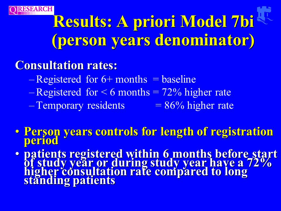Results: A priori Model 7bi (person years denominator) Consultation rates: –Registered for 6+ months = baseline –Registered for < 6 months = 72% higher rate –Temporary residents= 86% higher rate Person years controls for length of registration periodPerson years controls for length of registration period patients registered within 6 months before start of study year or during study year have a 72% higher consultation rate compared to long standing patientspatients registered within 6 months before start of study year or during study year have a 72% higher consultation rate compared to long standing patients