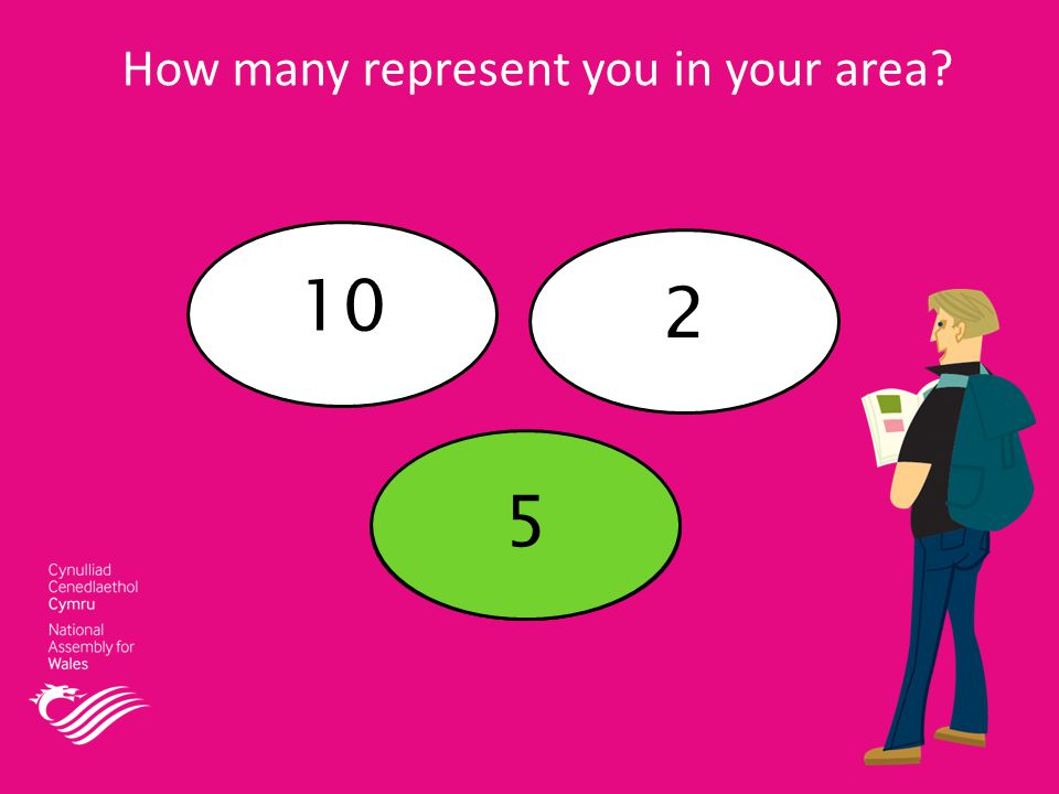 How many represent you in your area 10 2 5 5