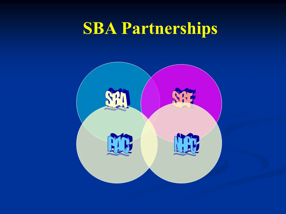 SBA Partnerships
